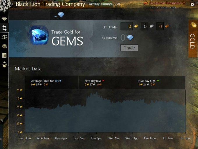 guild wars 2 gem rmt chart