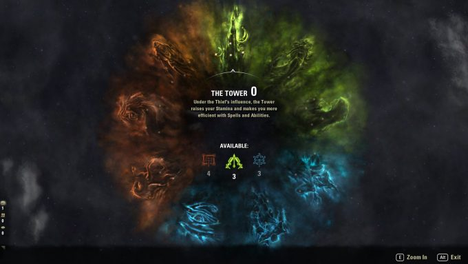 The Champion Point menu in Elder Scrolls Online