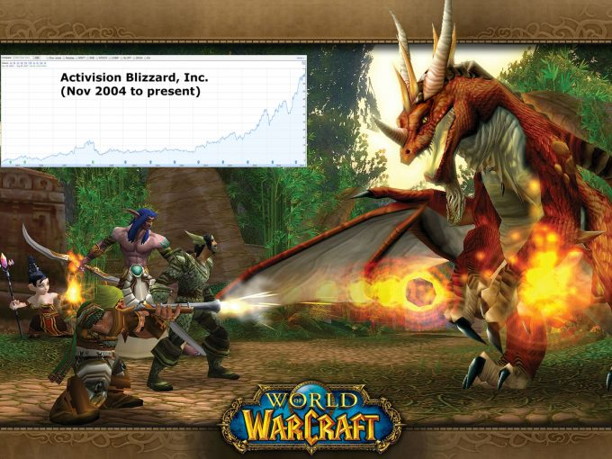 World of Warcraft stocks